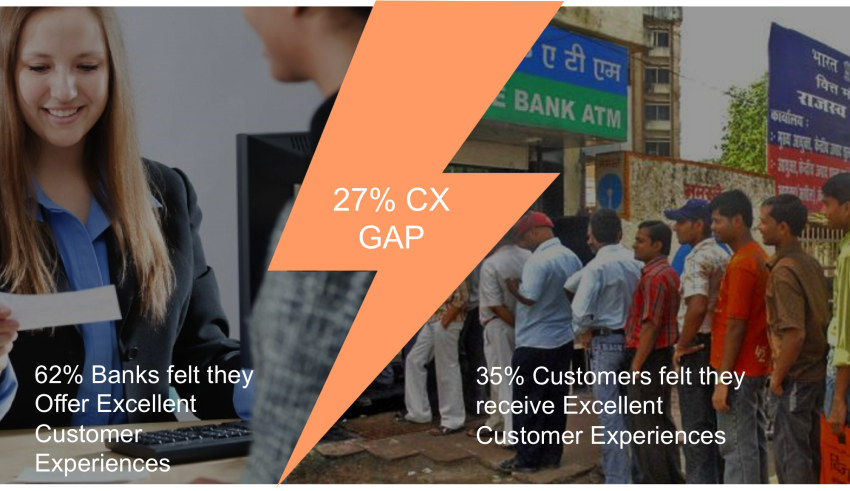 Customer Experience Gap in Banks
